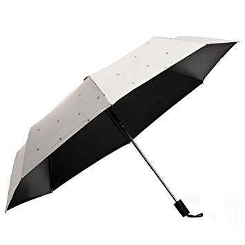 日傘を買うなら。